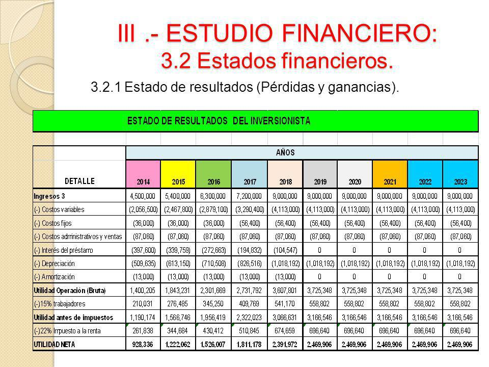 III.- ESTUDIO FINANCIERO: 3.2 Estados financieros. 3.2.1 Estado de resultados (Pérdidas y ganancias).