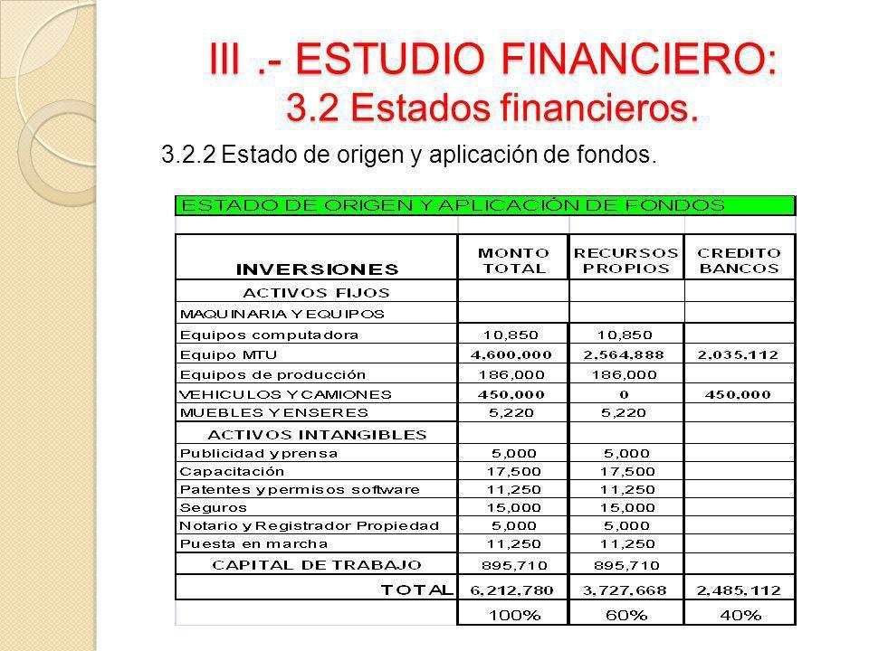 III.- ESTUDIO FINANCIERO: 3.2 Estados financieros. 3.2.2 Estado de origen y aplicación de fondos.