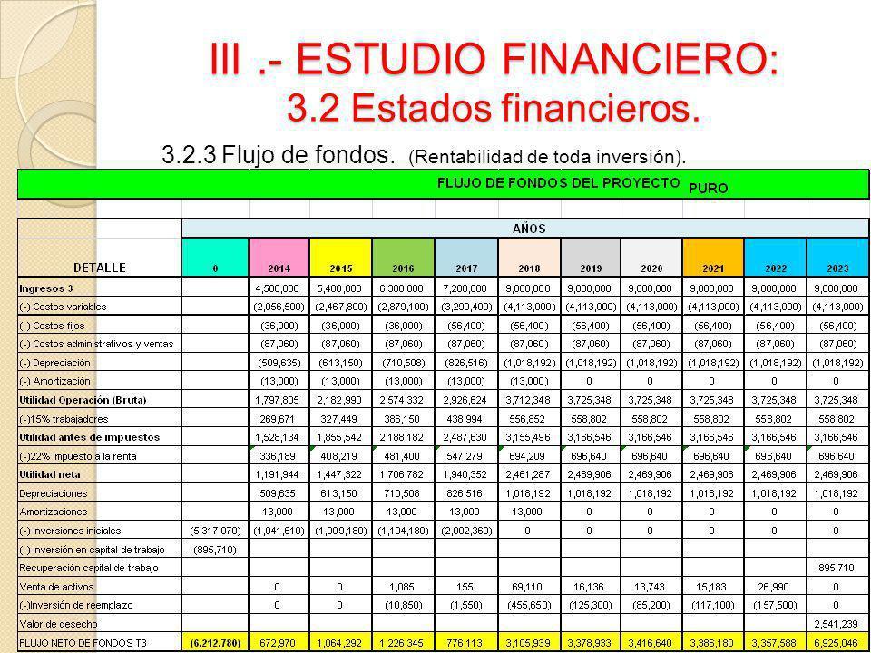III.- ESTUDIO FINANCIERO: 3.2 Estados financieros. 3.2.3 Flujo de fondos. (Rentabilidad de toda inversión).