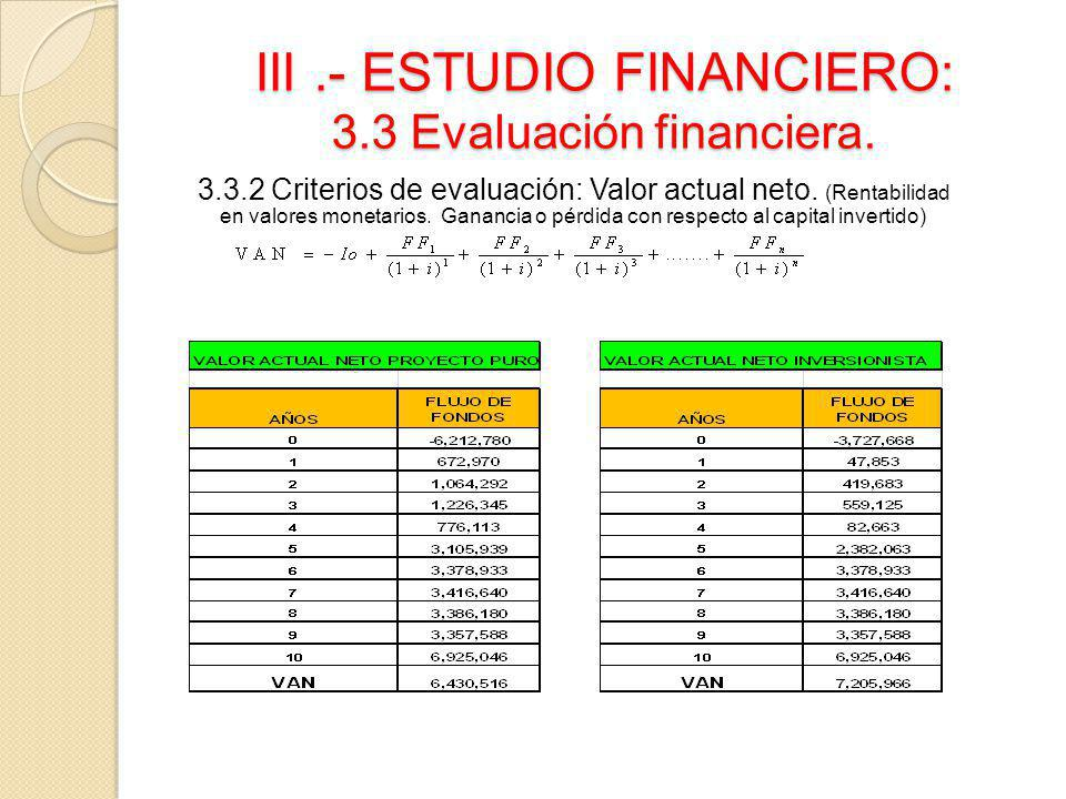 III.- ESTUDIO FINANCIERO: 3.3 Evaluación financiera. 3.3.2 Criterios de evaluación: Valor actual neto. (Rentabilidad en valores monetarios. Ganancia o