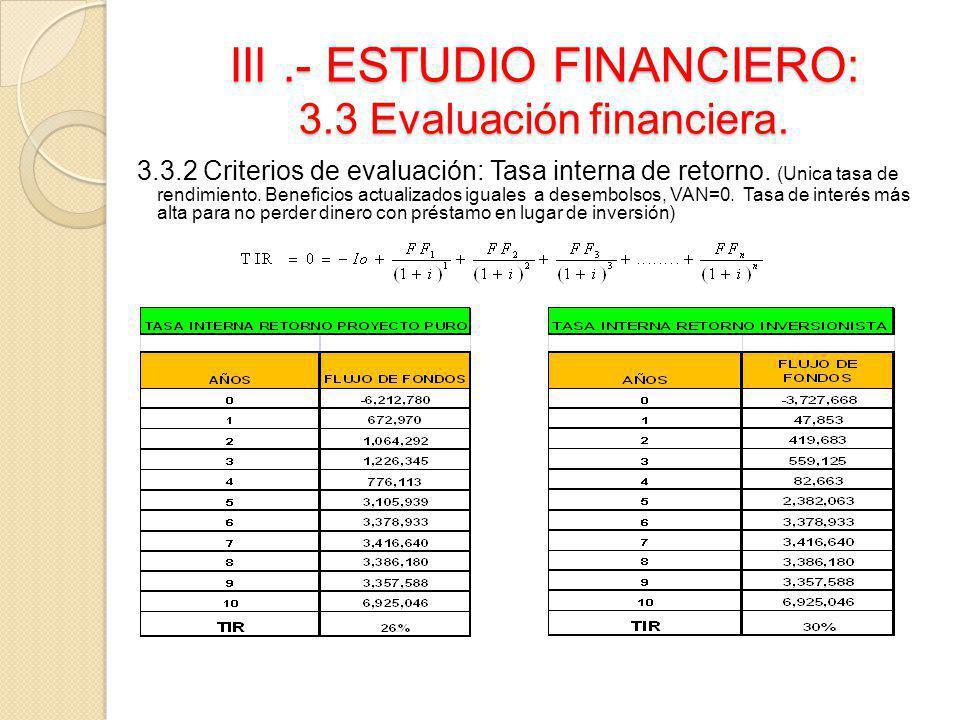 III.- ESTUDIO FINANCIERO: 3.3 Evaluación financiera. 3.3.2 Criterios de evaluación: Tasa interna de retorno. (Unica tasa de rendimiento. Beneficios ac
