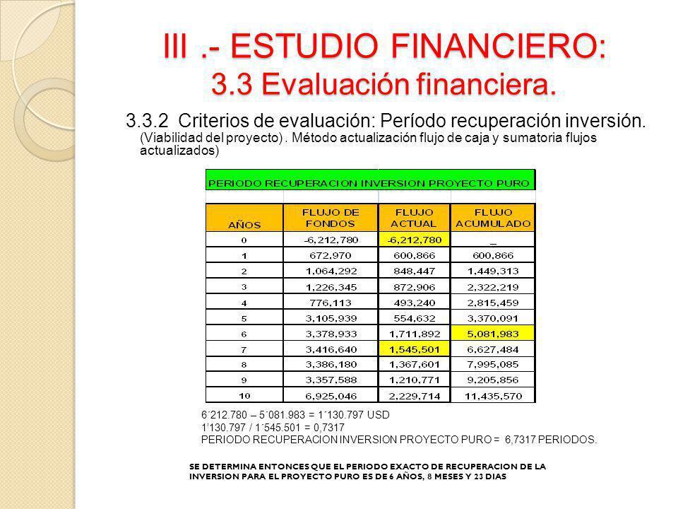 III.- ESTUDIO FINANCIERO: 3.3 Evaluación financiera. 3.3.2 Criterios de evaluación: Período recuperación inversión. (Viabilidad del proyecto). Método