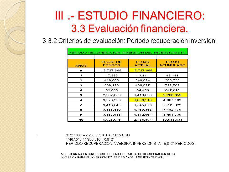 III.- ESTUDIO FINANCIERO: 3.3 Evaluación financiera. 3.3.2 Criterios de evaluación: Período recuperación inversión. : 3´727.668 – 2´260.653 = 1´467.01