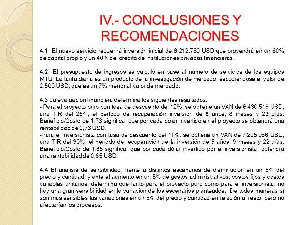IV.- CONCLUSIONES Y RECOMENDACIONES 4.1 El nuevo servicio requerirá inversión inicial de 6´212.780 USD que provendrá en un 60% de capital propio y un