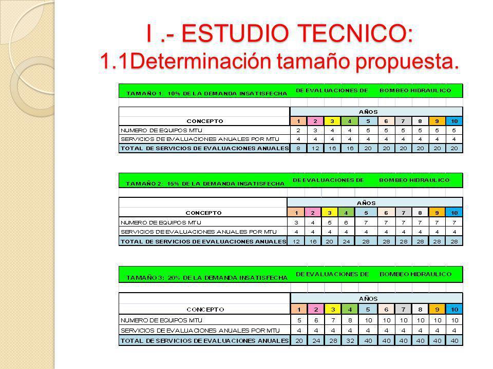 I.- ESTUDIO TECNICO: 1.1Determinación tamaño propuesta.