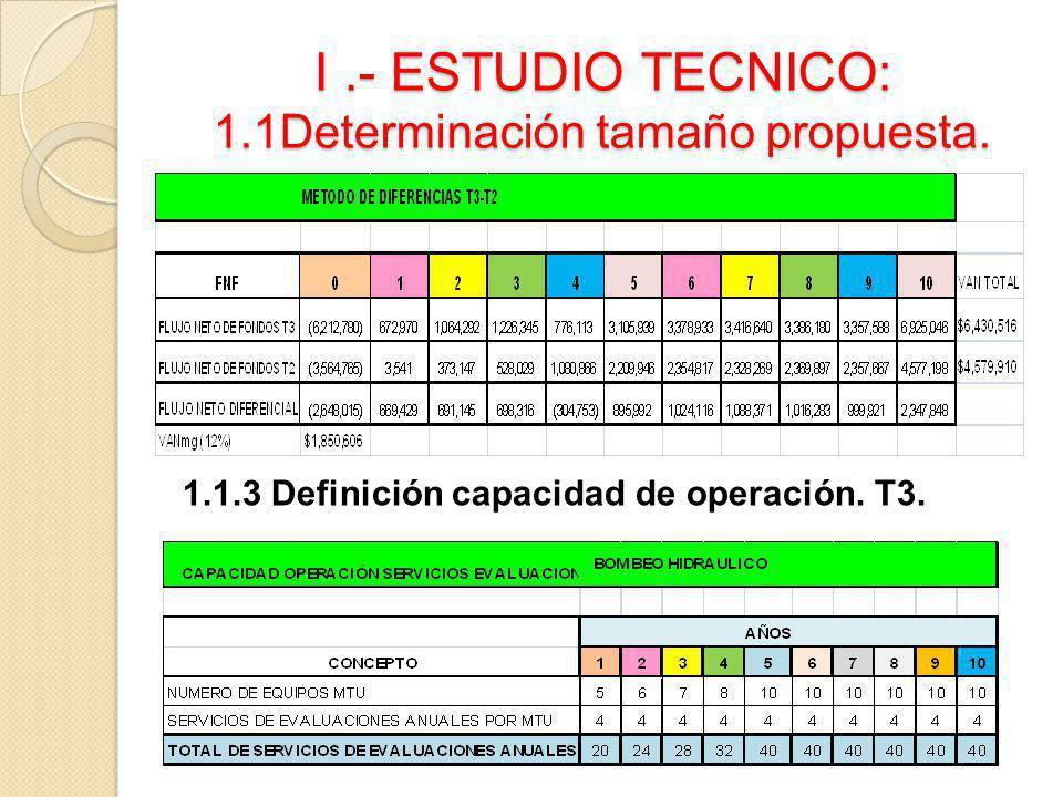 I.- ESTUDIO TECNICO: 1.1Determinación tamaño propuesta. 1.1.3 Definición capacidad de operación. T3.