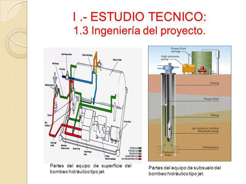 I.- ESTUDIO TECNICO: 1.3 Ingeniería del proyecto.. Partes del equipo de superficie del bombeo hidráulico tipo jet Partes del equipo de subsuelo del bo