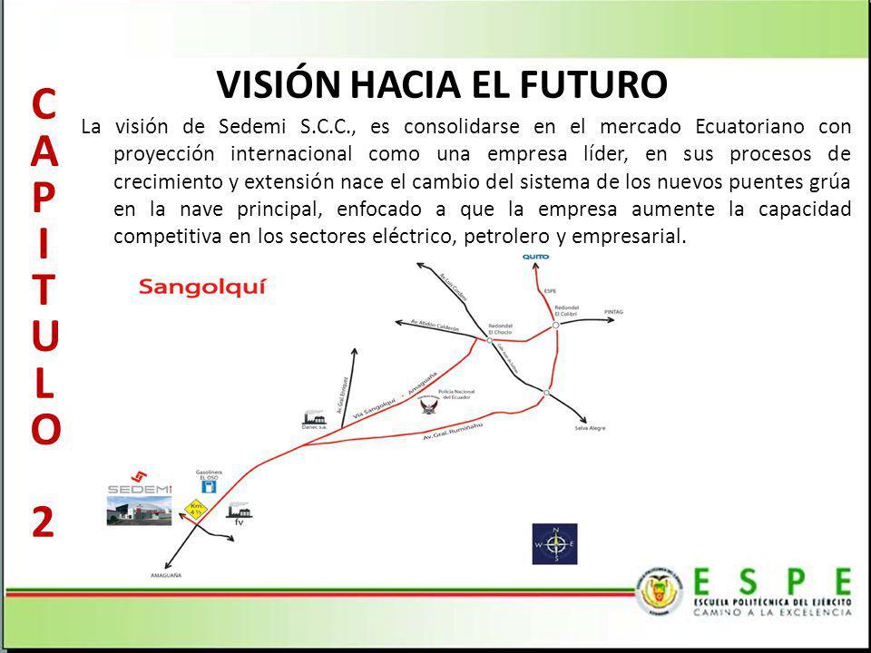 VISIÓN HACIA EL FUTURO CAPITULO 2CAPITULO 2 La visión de Sedemi S.C.C., es consolidarse en el mercado Ecuatoriano con proyección internacional como un