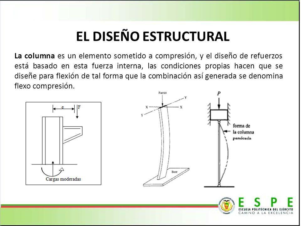 EL DISEÑO ESTRUCTURAL La columna es un elemento sometido a compresión, y el diseño de refuerzos está basado en esta fuerza interna, las condiciones pr