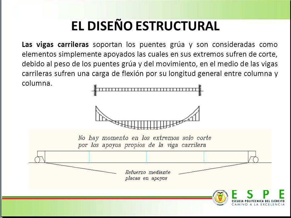 EL DISEÑO ESTRUCTURAL Las vigas carrileras soportan los puentes grúa y son consideradas como elementos simplemente apoyados las cuales en sus extremos