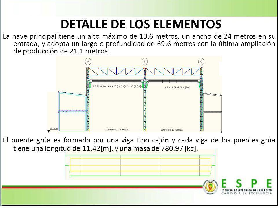 DETALLE DE LOS ELEMENTOS La nave principal tiene un alto máximo de 13.6 metros, un ancho de 24 metros en su entrada, y adopta un largo o profundidad d