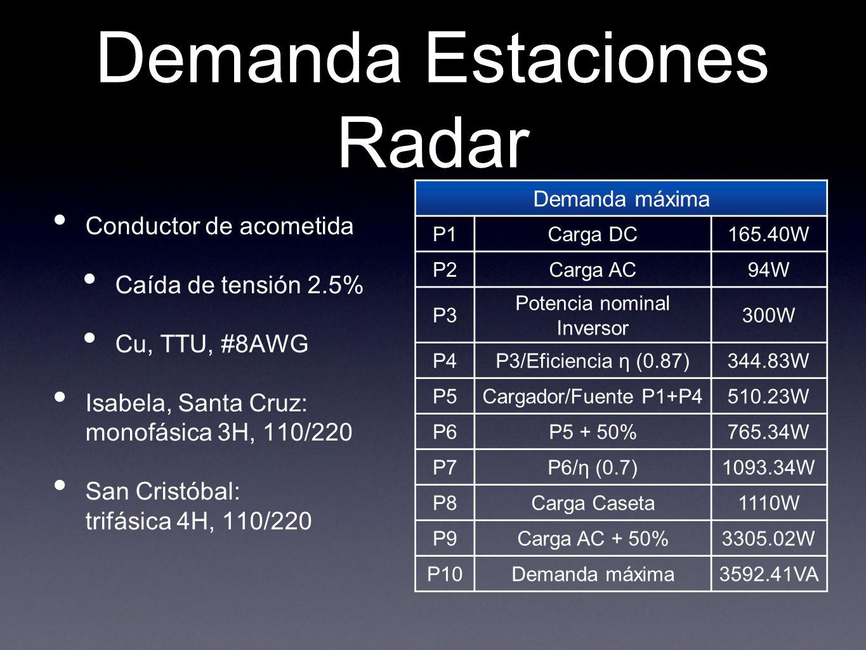 Demanda Estaciones Radar Conductor de acometida Caída de tensión 2.5% Cu, TTU, #8AWG Isabela, Santa Cruz: monofásica 3H, 110/220 San Cristóbal: trifás