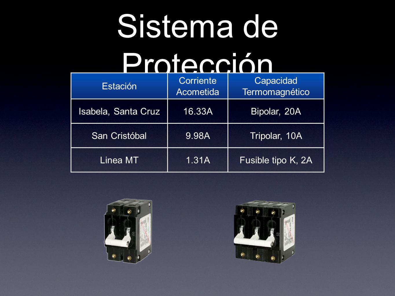 Sistema de Protección Estación Corriente Acometida Capacidad Termomagnético Isabela, Santa Cruz16.33ABipolar, 20A San Cristóbal9.98ATripolar, 10A Line