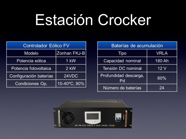 Estación Crocker Controlador Eólico FV ModeloZonhan FKJ-B Potencia eólica1 kW Potencia fotovoltaica2 kW Configuración baterías24VDC Condiciones Op.10-