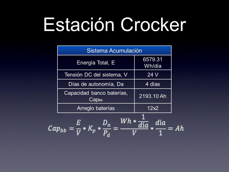 Estación Crocker Sistema Acumulación Energía Total, E 6579.31 Wh/día Tensión DC del sistema, V24 V Días de autonomía, Da4 días Capacidad banco batería