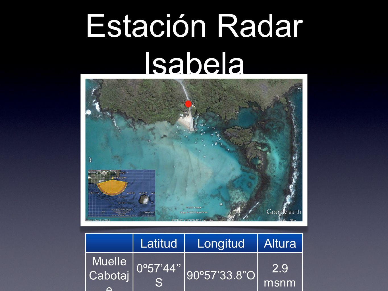 Estación Radar Isabela LatitudLongitudAltura Muelle Cabotaj e 0º5744 S 90º5733.8O 2.9 msnm