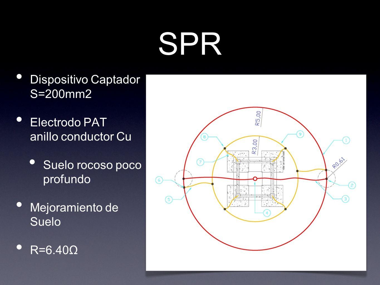 SPR Dispositivo Captador S=200mm2 Electrodo PAT anillo conductor Cu Suelo rocoso poco profundo Mejoramiento de Suelo R=6.40Ω
