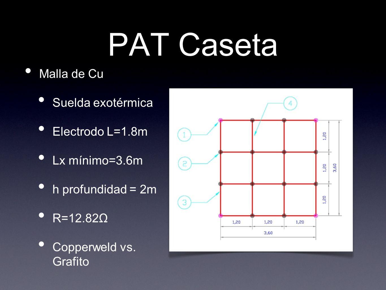 PAT Caseta Malla de Cu Suelda exotérmica Electrodo L=1.8m Lx mínimo=3.6m h profundidad = 2m R=12.82Ω Copperweld vs. Grafito