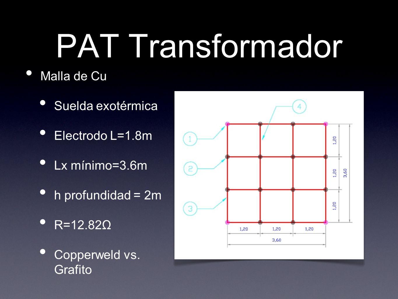 PAT Transformador Malla de Cu Suelda exotérmica Electrodo L=1.8m Lx mínimo=3.6m h profundidad = 2m R=12.82Ω Copperweld vs. Grafito