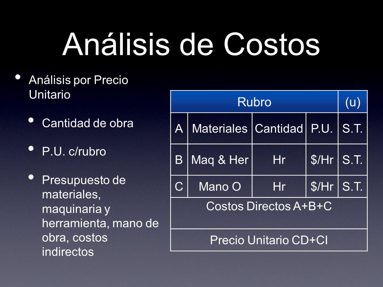 Análisis de Costos Análisis por Precio Unitario Cantidad de obra P.U. c/rubro Presupuesto de materiales, maquinaria y herramienta, mano de obra, costo