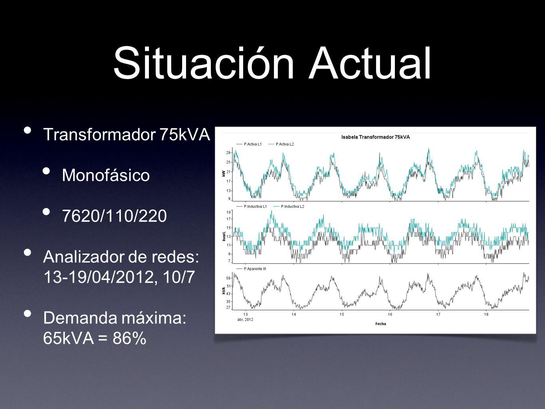 Estación Radar San Cristóbal LatitudLongitudAltura Cantera Piedra 0º5451 S 89º3645O 70.6 msnm