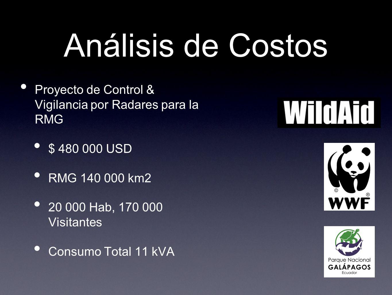 Análisis de Costos Proyecto de Control & Vigilancia por Radares para la RMG $ 480 000 USD RMG 140 000 km2 20 000 Hab, 170 000 Visitantes Consumo Total