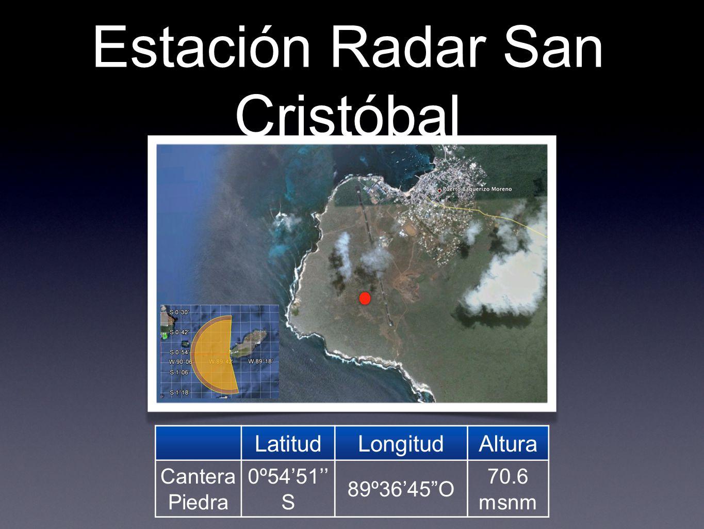 Situación Actual No existe energía eléctrica Línea de MT cercana Trifásica,13.2kV Línea MT 13.2kV Estación Radar