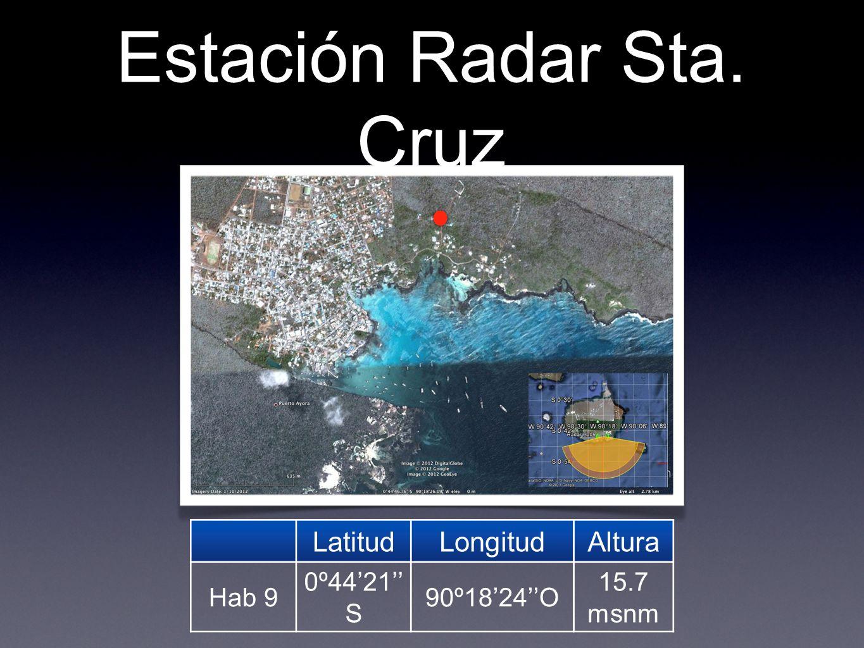 Estación Radar Sta. Cruz LatitudLongitudAltura Hab 9 0º4421 S 90º1824O 15.7 msnm
