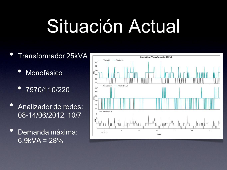 Demanda Estaciones Radar Conductor de acometida Caída de tensión 2.5% Cu, TTU, #8AWG Isabela, Santa Cruz: monofásica 3H, 110/220 San Cristóbal: trifásica 4H, 110/220 Demanda máxima P1Carga DC165.40W P2Carga AC94W P3 Potencia nominal Inversor 300W P4P3/Eficiencia η (0.87)344.83W P5Cargador/Fuente P1+P4510.23W P6P5 + 50%765.34W P7P6/η (0.7)1093.34W P8Carga Caseta1110W P9Carga AC + 50%3305.02W P10Demanda máxima3592.41VA