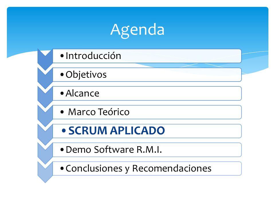 Agenda Introducción ObjetivosAlcance Marco Teórico SCRUM APLICADO Demo Software R.M.I.Conclusiones y Recomendaciones