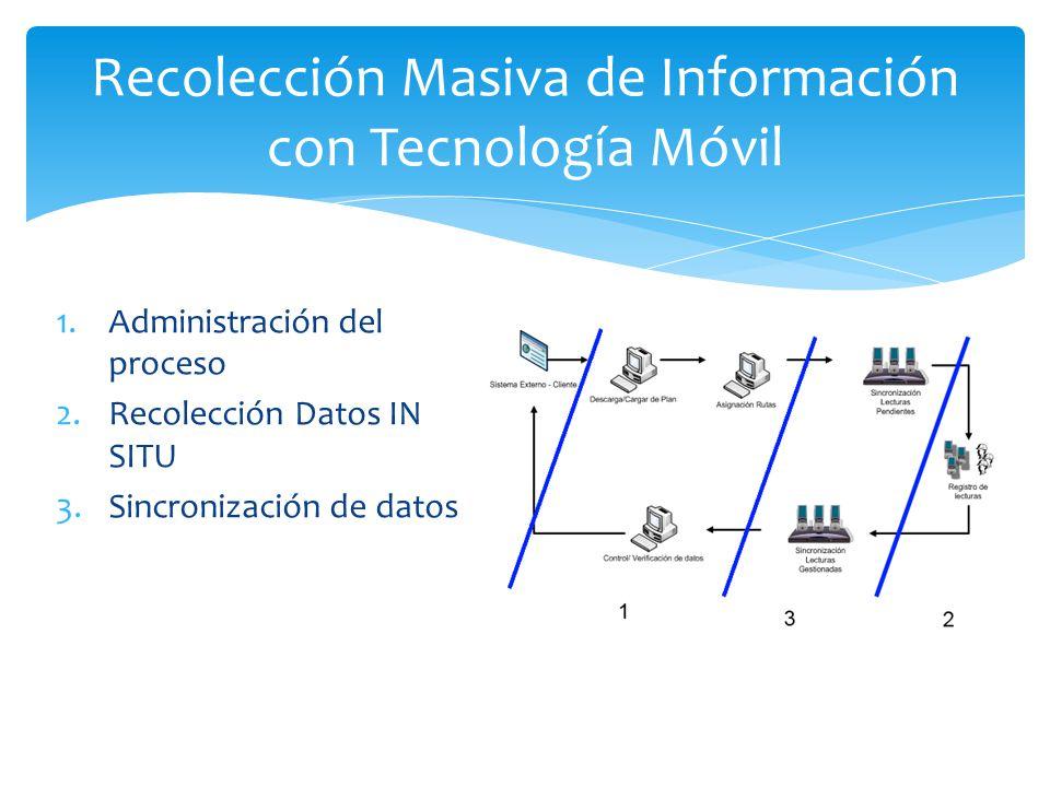1.Administración del proceso 2.Recolección Datos IN SITU 3.Sincronización de datos Recolección Masiva de Información con Tecnología Móvil