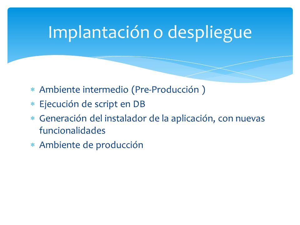 Agenda Introducción ObjetivosAlcance Marco Teórico SCRUM Aplicado Demo Software R.M.I.