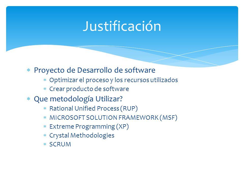 Proyecto de Desarrollo de software Optimizar el proceso y los recursos utilizados Crear producto de software Que metodología Utilizar? Rational Unifie