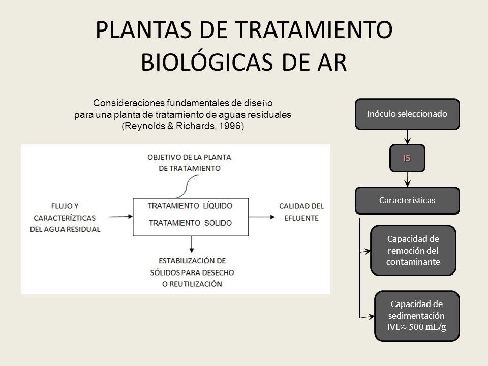 PLANTAS DE TRATAMIENTO BIOLÓGICAS DE AR Consideraciones fundamentales de dise ñ o para una planta de tratamiento de aguas residuales (Reynolds & Richa