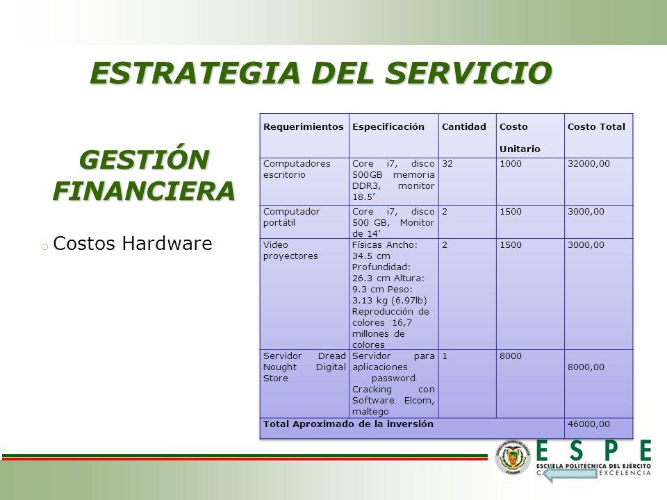 ESTRATEGIA DEL SERVICIO GESTIÓN FINANCIERA o Costos Hardware