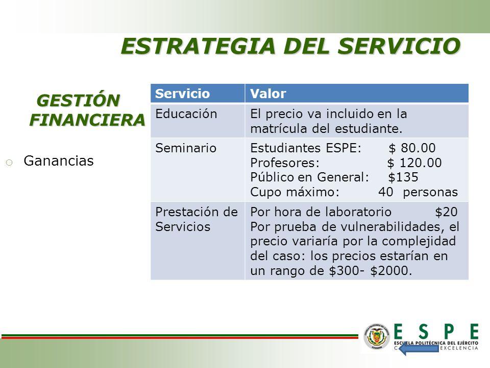 ServicioValor EducaciónEl precio va incluido en la matrícula del estudiante. SeminarioEstudiantes ESPE: $ 80.00 Profesores: $ 120.00 Público en Genera