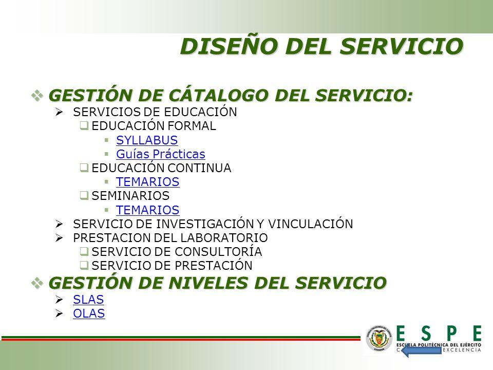 DISEÑO DEL SERVICIO GESTIÓN DE CÁTALOGO DEL SERVICIO: GESTIÓN DE CÁTALOGO DEL SERVICIO: SERVICIOS DE EDUCACIÓN EDUCACIÓN FORMAL SYLLABUS Guías Práctic