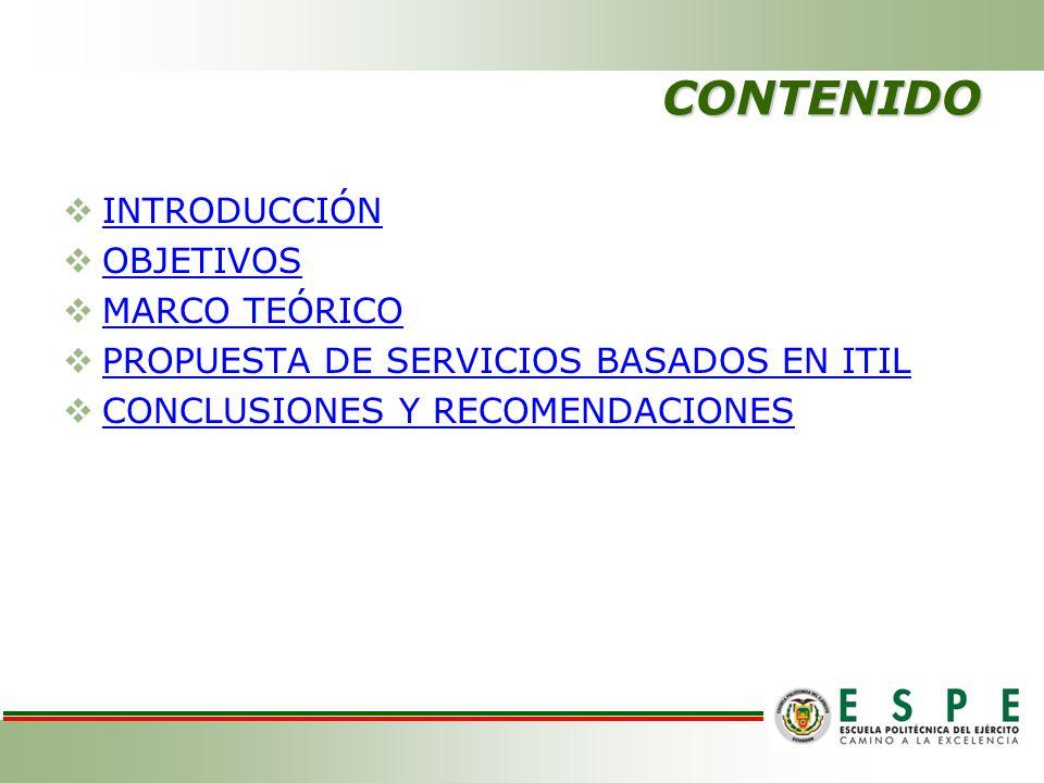 CONTENIDO INTRODUCCIÓN OBJETIVOS MARCO TEÓRICO PROPUESTA DE SERVICIOS BASADOS EN ITIL CONCLUSIONES Y RECOMENDACIONES