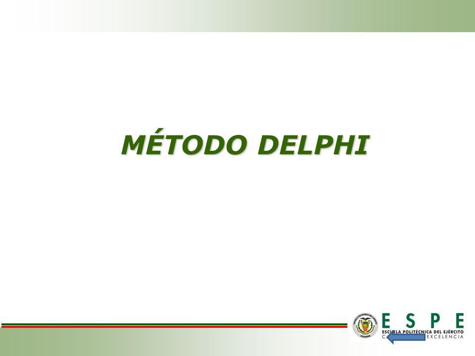 MÉTODO DELPHI