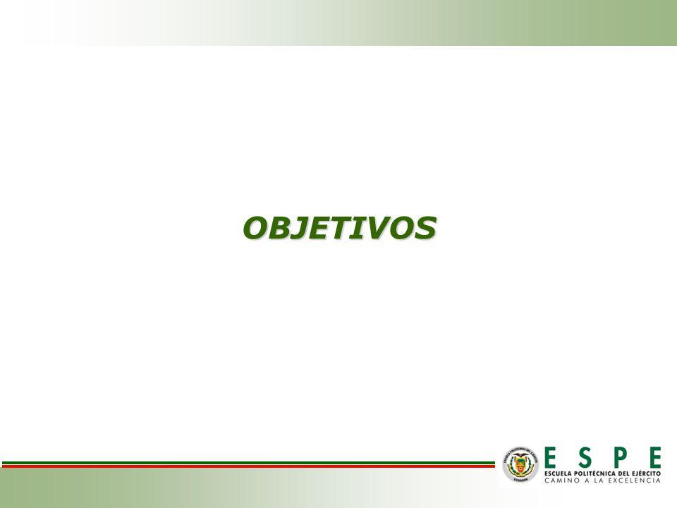 DISEÑO DEL SERVICIO GESTIÓN DE CÁTALOGO DEL SERVICIO: GESTIÓN DE CÁTALOGO DEL SERVICIO: SERVICIOS DE EDUCACIÓN EDUCACIÓN FORMAL SYLLABUS Guías Prácticas EDUCACIÓN CONTINUA TEMARIOS SEMINARIOS TEMARIOS SERVICIO DE INVESTIGACIÓN Y VINCULACIÓN PRESTACION DEL LABORATORIO SERVICIO DE CONSULTORÍA SERVICIO DE PRESTACIÓN GESTIÓN DE NIVELES DEL SERVICIO GESTIÓN DE NIVELES DEL SERVICIO SLAS OLAS
