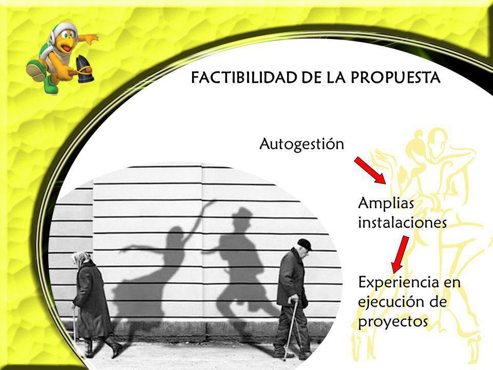 FACTIBILIDAD DE LA PROPUESTA Autogestión Amplias instalaciones Experiencia en ejecución de proyectos