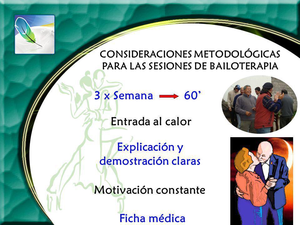 CONSIDERACIONES METODOLÓGICAS PARA LAS SESIONES DE BAILOTERAPIA 3 x Semana60 Entrada al calor Explicación y demostración claras Motivación constante F