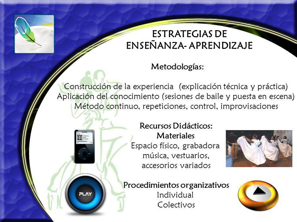 ESTRATEGIAS DE ENSEÑANZA- APRENDIZAJE Metodologías: Construcción de la experiencia (explicación técnica y práctica) Aplicación del conocimiento (sesio