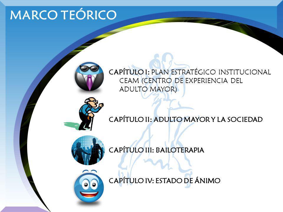 MARCO TEÓRICO CAPÍTULO I: PLAN ESTRATÉGICO INSTITUCIONAL CEAM (CENTRO DE EXPERIENCIA DEL ADULTO MAYOR) CAPÍTULO II: ADULTO MAYOR Y LA SOCIEDAD CAPÍTUL