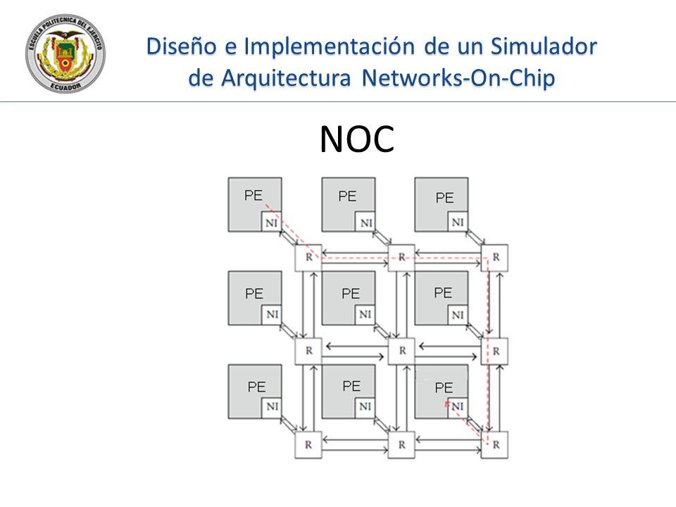 Diseño e Implementación de un Simulador de Arquitectura Networks-On-Chip NOC