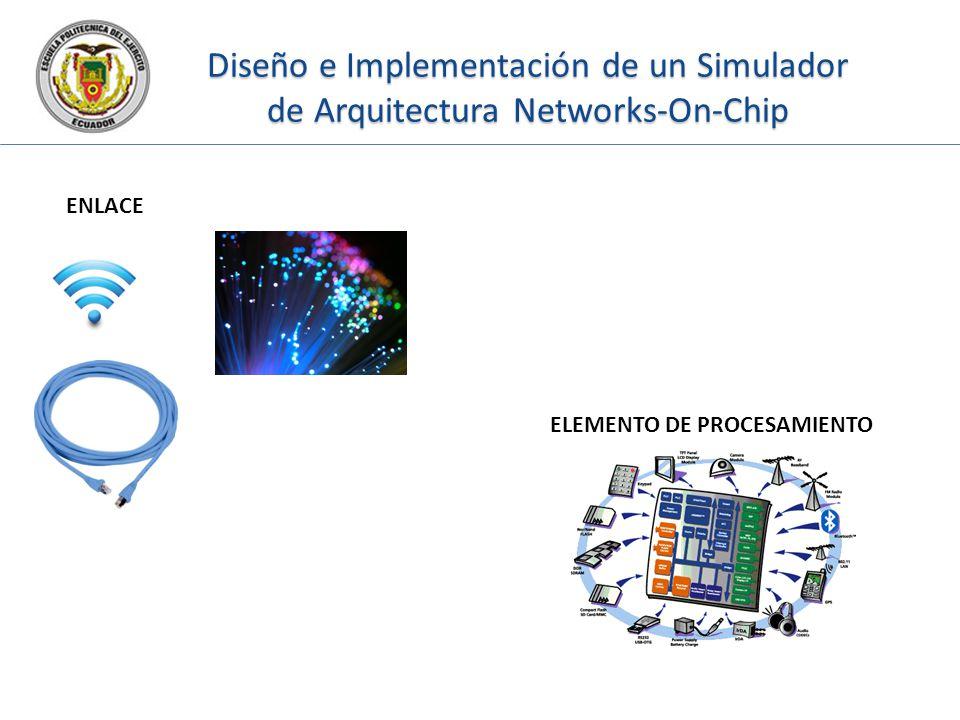 Diseño e Implementación de un Simulador de Arquitectura Networks-On-Chip ENLACE ELEMENTO DE PROCESAMIENTO