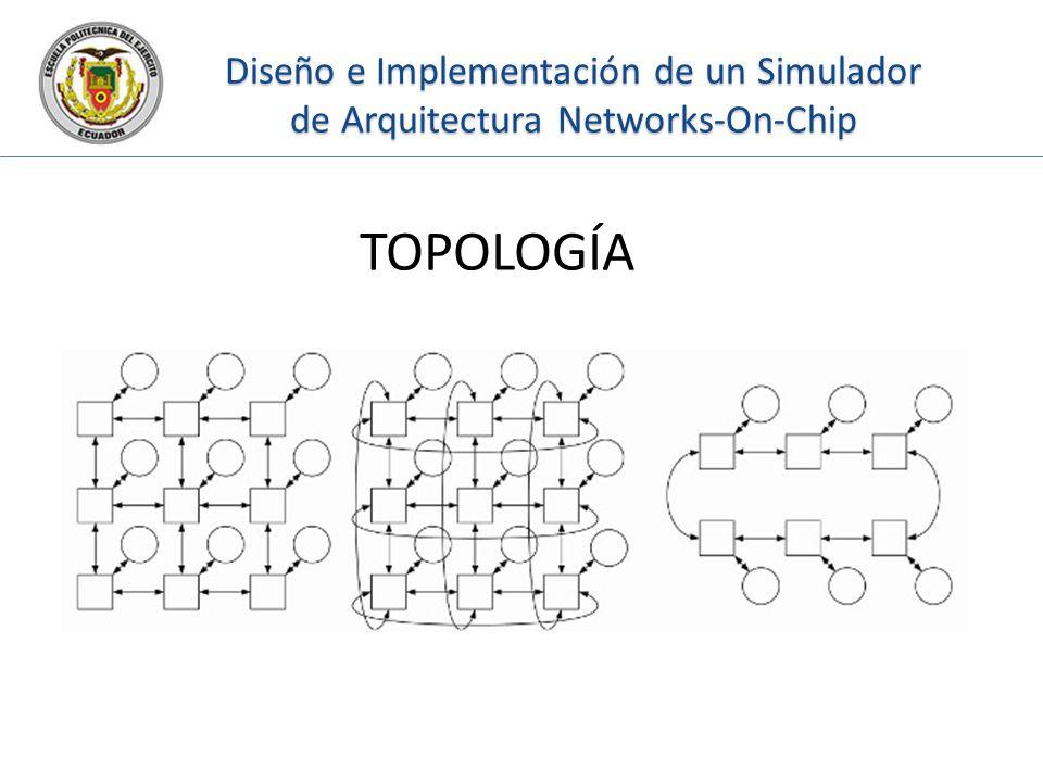 Diseño e Implementación de un Simulador de Arquitectura Networks-On-Chip TOPOLOGÍA
