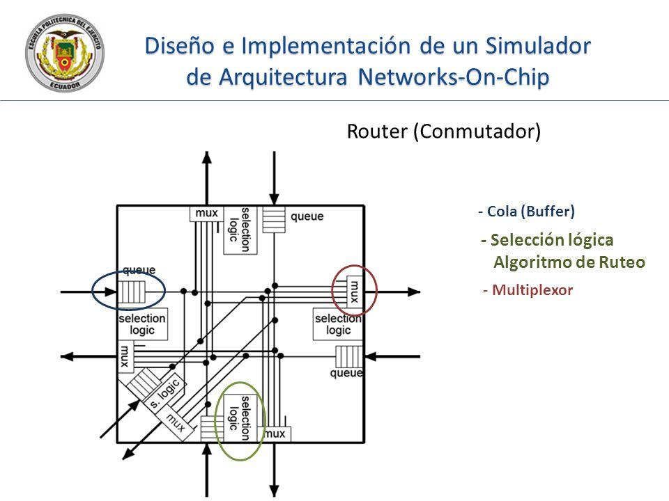 Diseño e Implementación de un Simulador de Arquitectura Networks-On-Chip - Selección lógica Algoritmo de Ruteo Router (Conmutador) - Multiplexor - Col