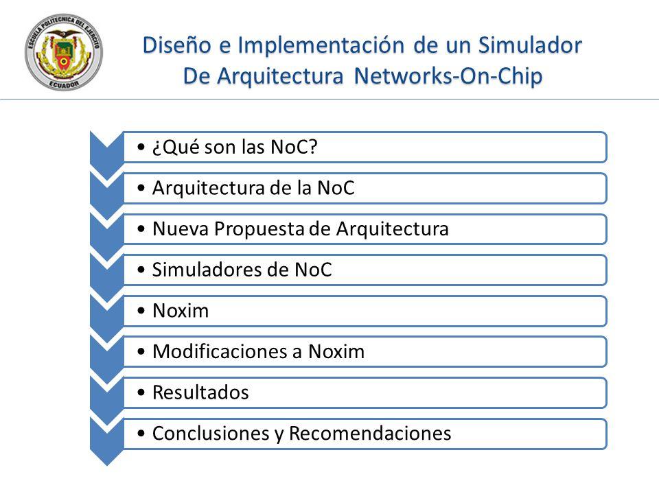 Diseño e Implementación de un Simulador De Arquitectura Networks-On-Chip ¿Qué son las NoC?Arquitectura de la NoCNueva Propuesta de ArquitecturaSimulad