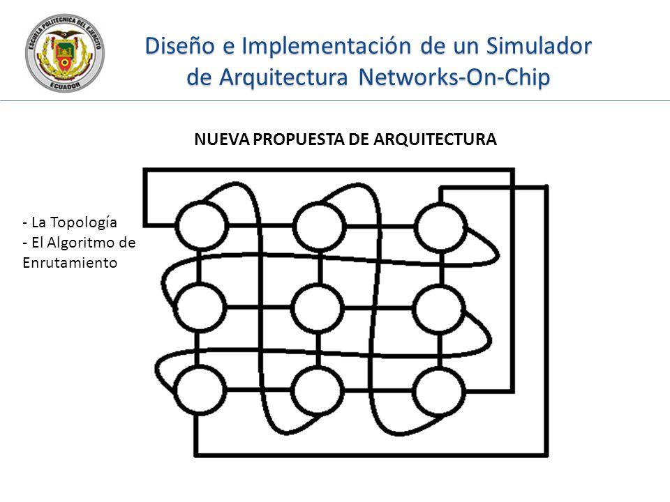 Diseño e Implementación de un Simulador de Arquitectura Networks-On-Chip NUEVA PROPUESTA DE ARQUITECTURA - La Topología - El Algoritmo de Enrutamiento